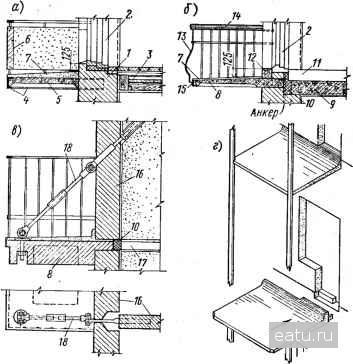 Схемы балконов: а-на стальных