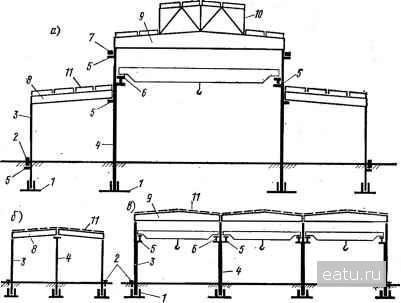 Схемы каркаса одноэтажных