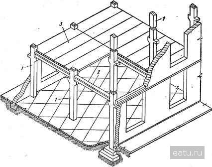 конструктивных схемы: