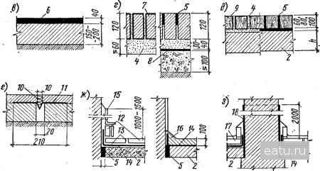 kosten renovierung dach haus. Black Bedroom Furniture Sets. Home Design Ideas