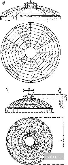 Схемы куполов