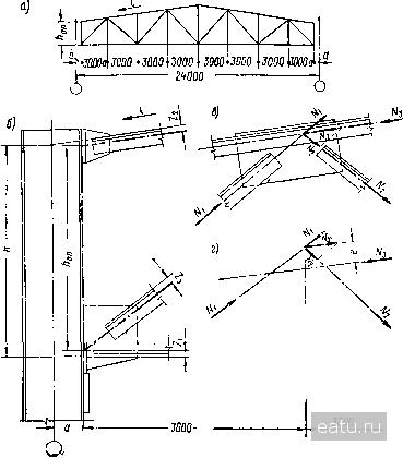 геометрической схемы фермы