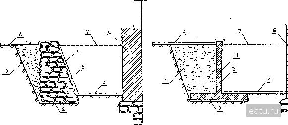 Устройство монолитной подпорной стенки