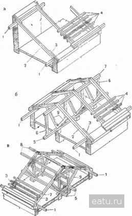 Односкатные крыши схема