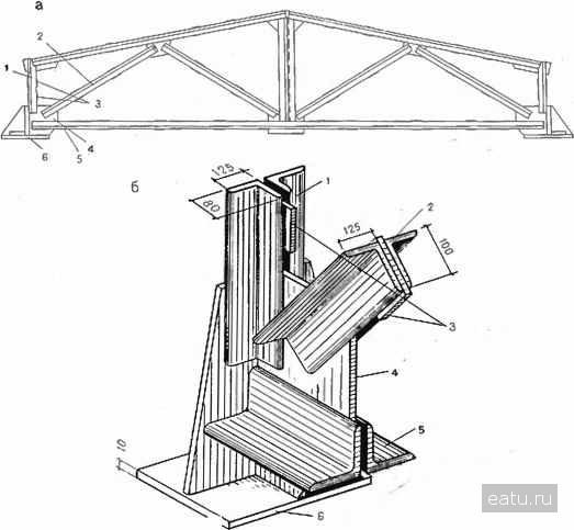 Фермы  Изготовление металлических сварных конструкций и