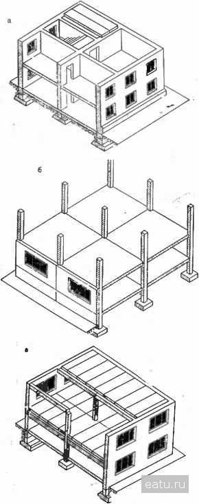 Конструктивный тип здания
